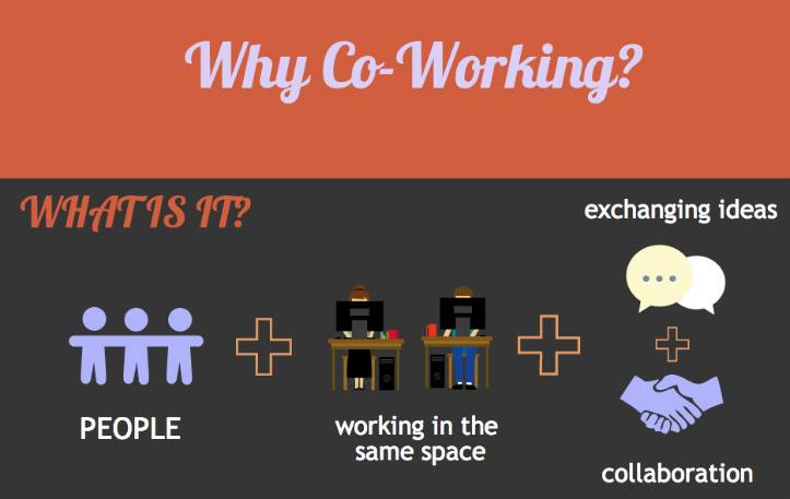 Reasons why work in co-working space