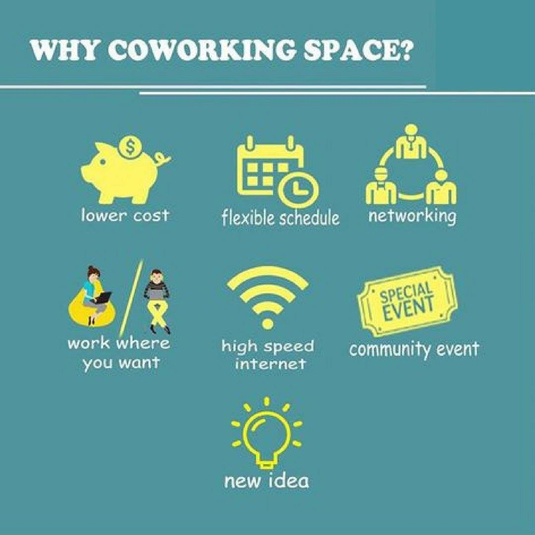 Co-Working Space and Startup